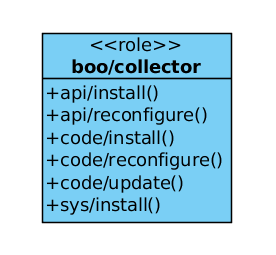 boo-collector-with-methods